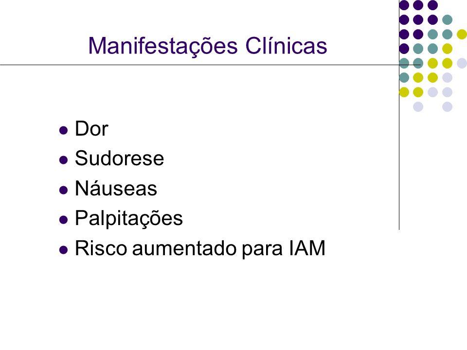 Manifestações Clínicas Dor Sudorese Náuseas Palpitações Risco aumentado para IAM