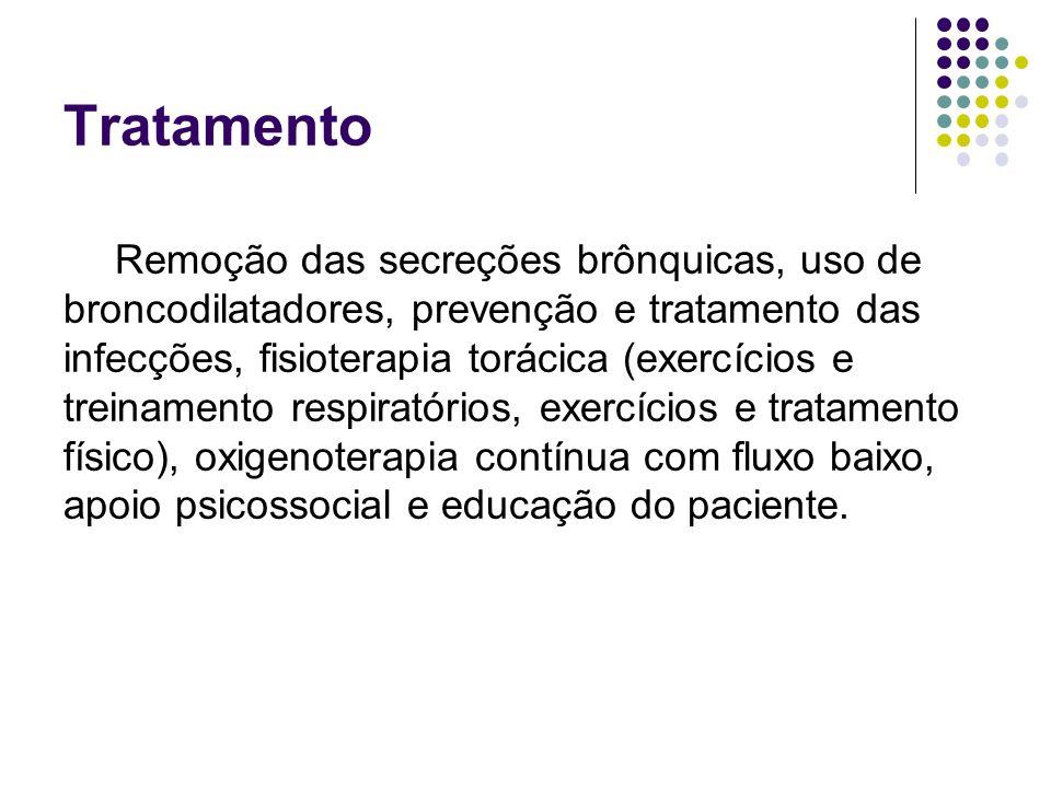Tratamento Remoção das secreções brônquicas, uso de broncodilatadores, prevenção e tratamento das infecções, fisioterapia torácica (exercícios e trein