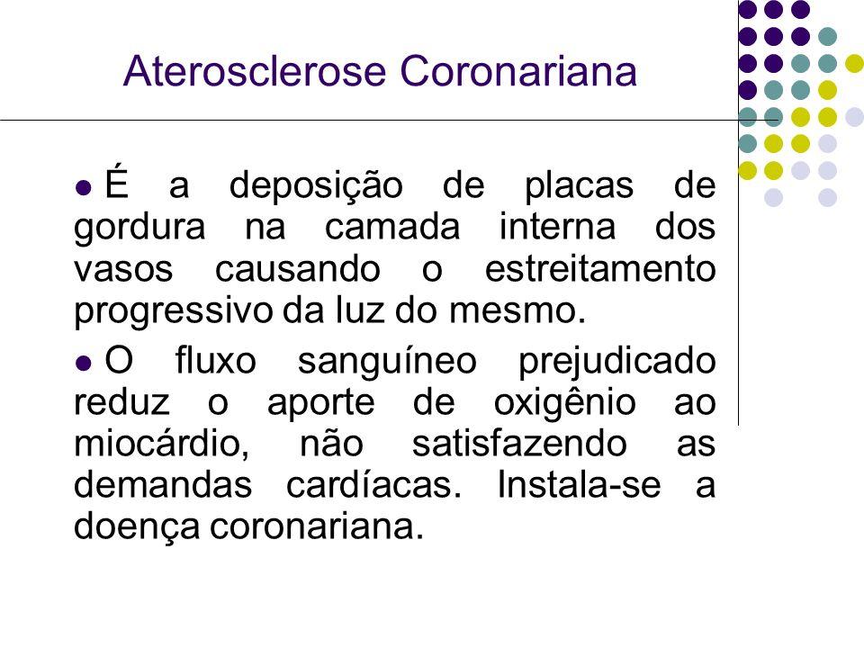 Aterosclerose Coronariana É a deposição de placas de gordura na camada interna dos vasos causando o estreitamento progressivo da luz do mesmo. O fluxo
