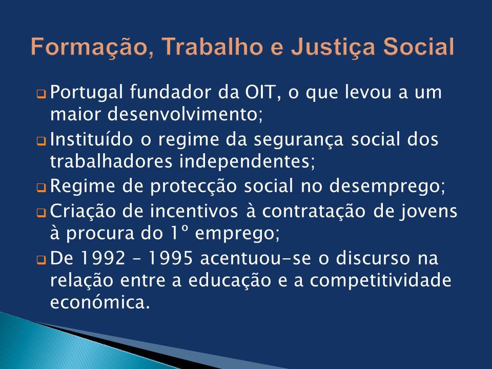 Portugal fundador da OIT, o que levou a um maior desenvolvimento; Instituído o regime da segurança social dos trabalhadores independentes; Regime de p