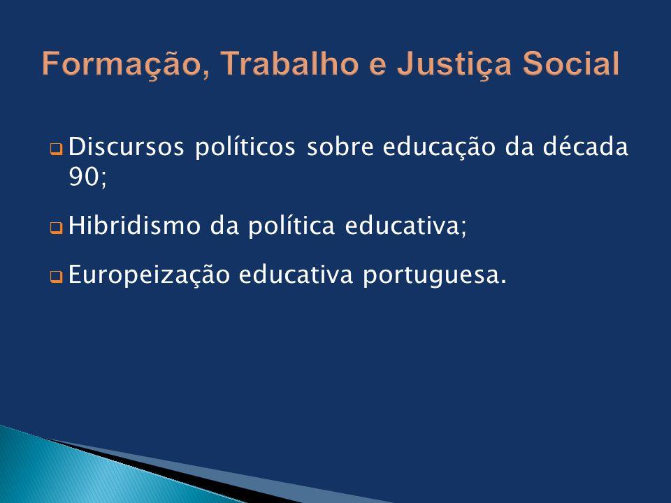 Discursos políticos sobre educação da década 90; Hibridismo da política educativa; Europeização educativa portuguesa.