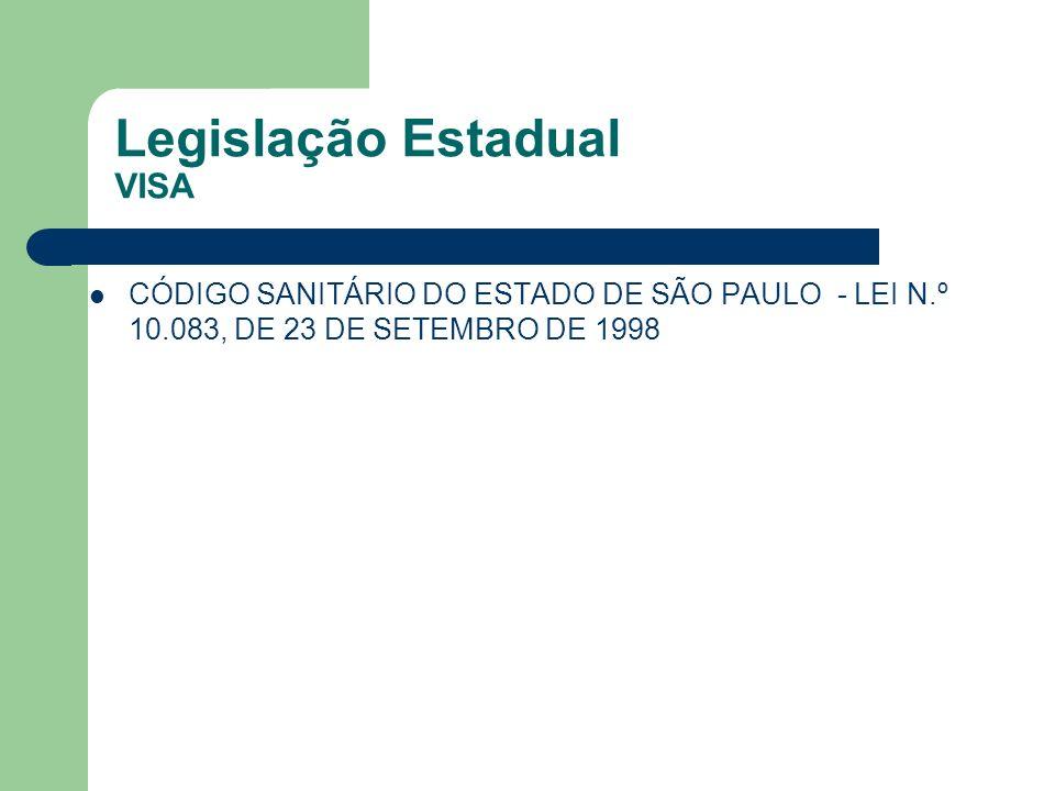 Legislação Estadual VISA CÓDIGO SANITÁRIO DO ESTADO DE SÃO PAULO - LEI N.º 10.083, DE 23 DE SETEMBRO DE 1998