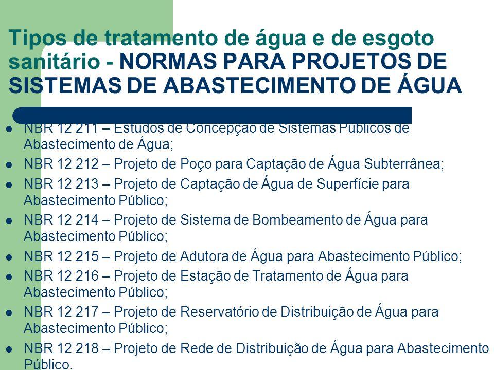 NBR 12 211 – Estudos de Concepção de Sistemas Públicos de Abastecimento de Água; NBR 12 212 – Projeto de Poço para Captação de Água Subterrânea; NBR 1
