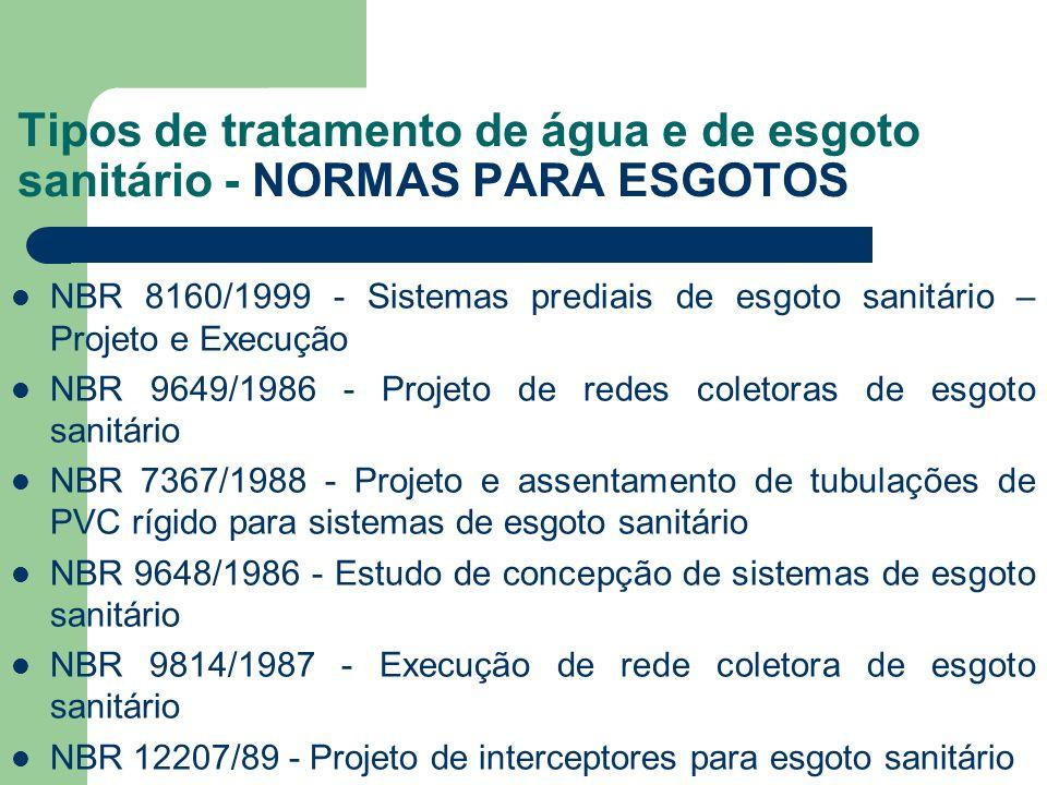 NBR 8160/1999 - Sistemas prediais de esgoto sanitário – Projeto e Execução NBR 9649/1986 - Projeto de redes coletoras de esgoto sanitário NBR 7367/198