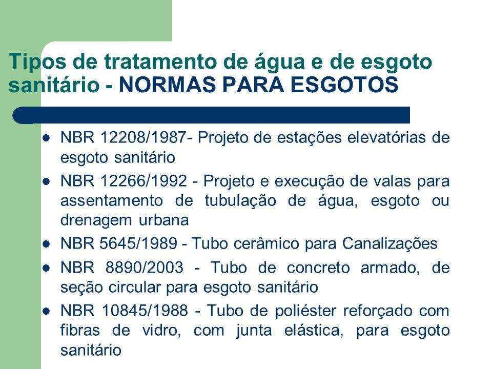 NBR 12208/1987- Projeto de estações elevatórias de esgoto sanitário NBR 12266/1992 - Projeto e execução de valas para assentamento de tubulação de águ