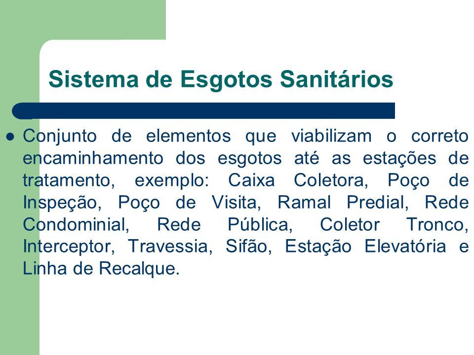 Sistema de Esgotos Sanitários Conjunto de elementos que viabilizam o correto encaminhamento dos esgotos até as estações de tratamento, exemplo: Caixa