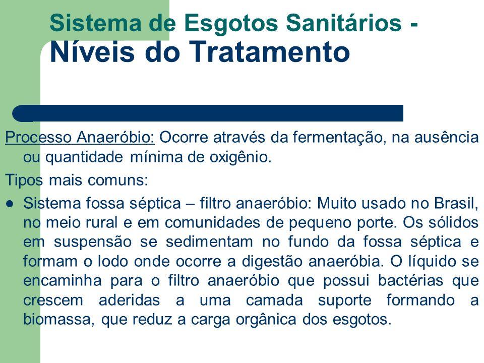 Sistema de Esgotos Sanitários - Níveis do Tratamento Processo Anaeróbio: Ocorre através da fermentação, na ausência ou quantidade mínima de oxigênio.