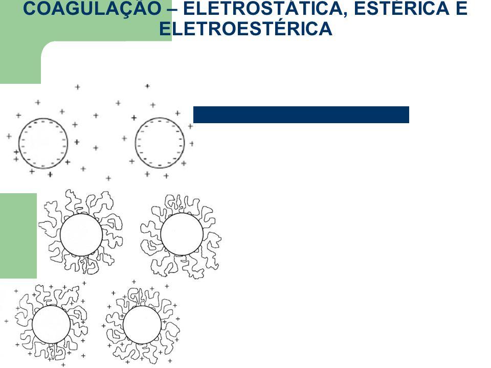 COAGULAÇÃO – ELETROSTÁTICA, ESTÉRICA E ELETROESTÉRICA