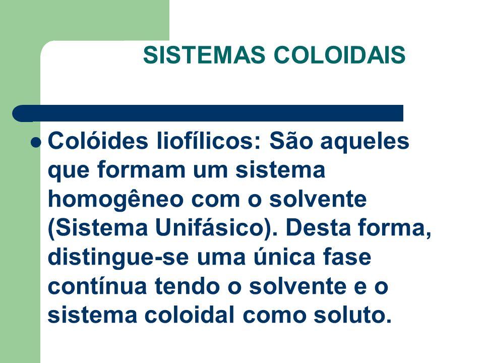 SISTEMAS COLOIDAIS Colóides liofílicos: São aqueles que formam um sistema homogêneo com o solvente (Sistema Unifásico). Desta forma, distingue-se uma