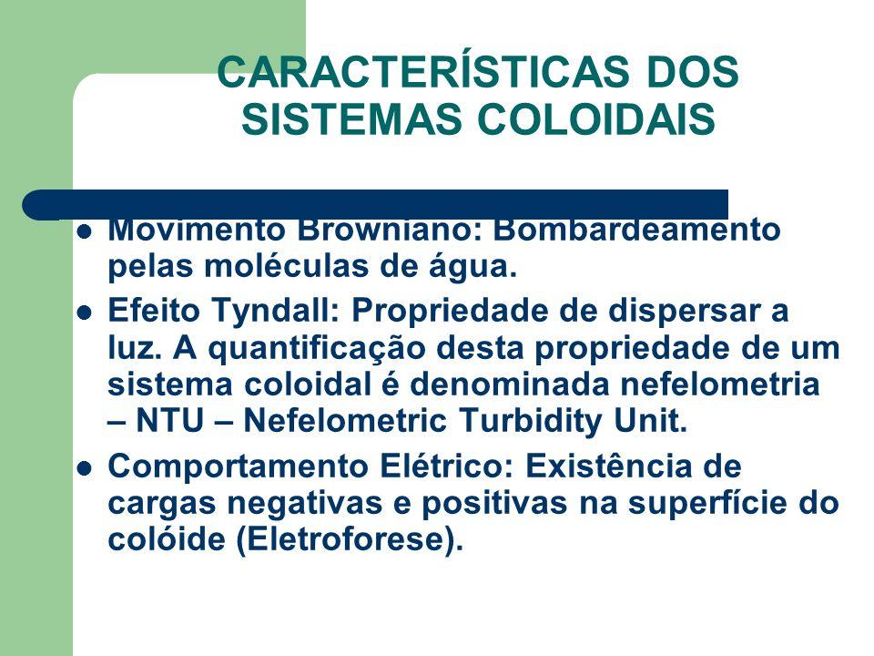 CARACTERÍSTICAS DOS SISTEMAS COLOIDAIS Movimento Browniano: Bombardeamento pelas moléculas de água. Efeito Tyndall: Propriedade de dispersar a luz. A
