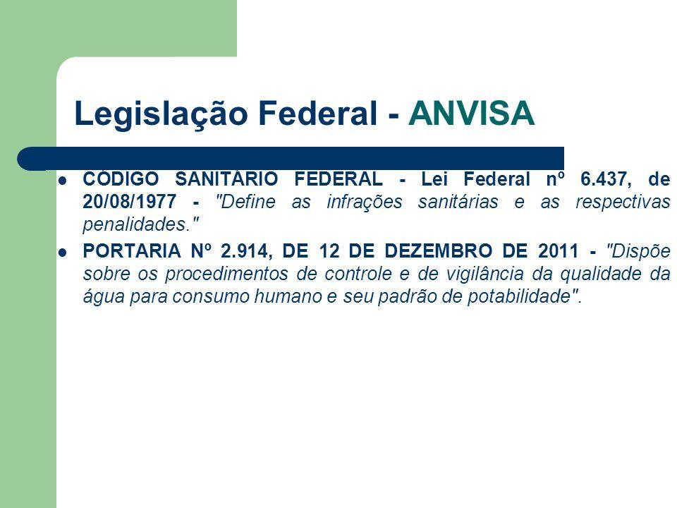 Legislação Federal - ANVISA CÓDIGO SANITÁRIO FEDERAL - Lei Federal nº 6.437, de 20/08/1977 -