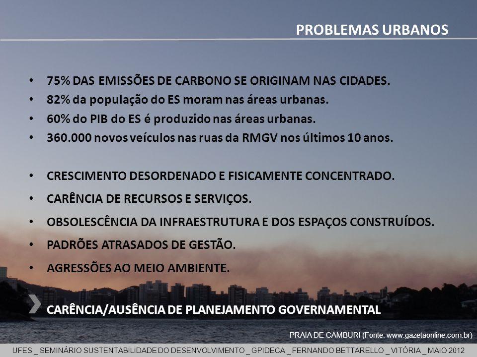 75% DAS EMISSÕES DE CARBONO SE ORIGINAM NAS CIDADES. 82% da população do ES moram nas áreas urbanas. 60% do PIB do ES é produzido nas áreas urbanas. 3