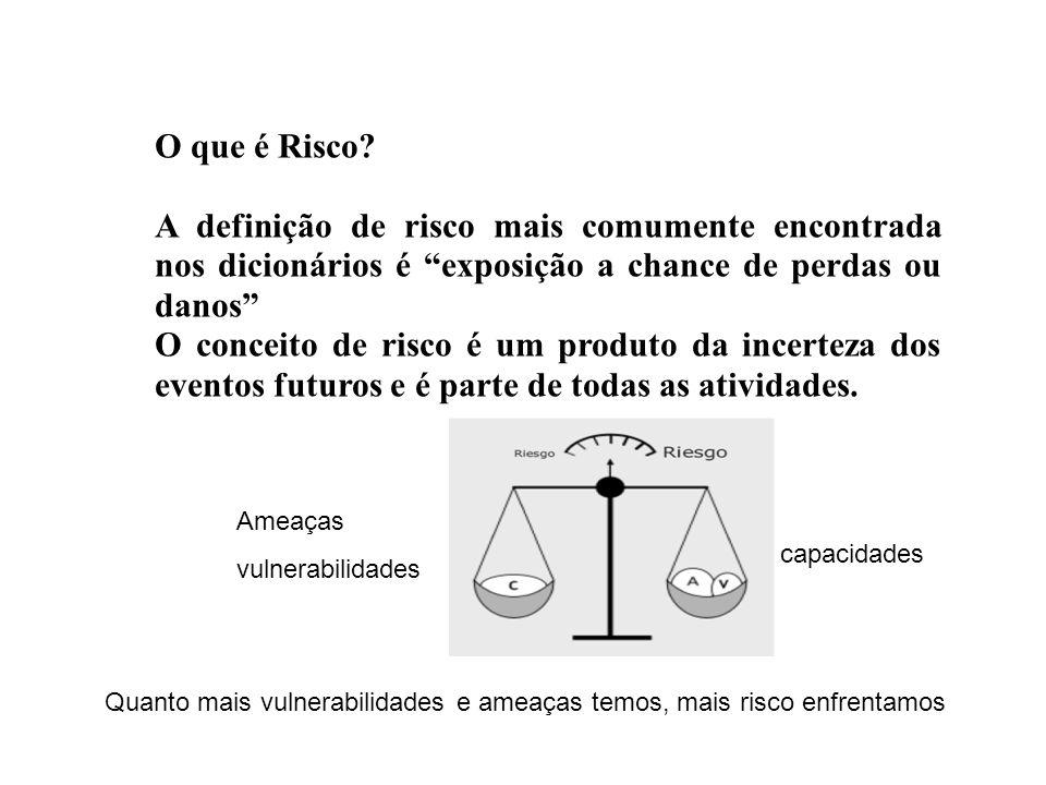 O que é Risco? A definição de risco mais comumente encontrada nos dicionários é exposição a chance de perdas ou danos O conceito de risco é um produto