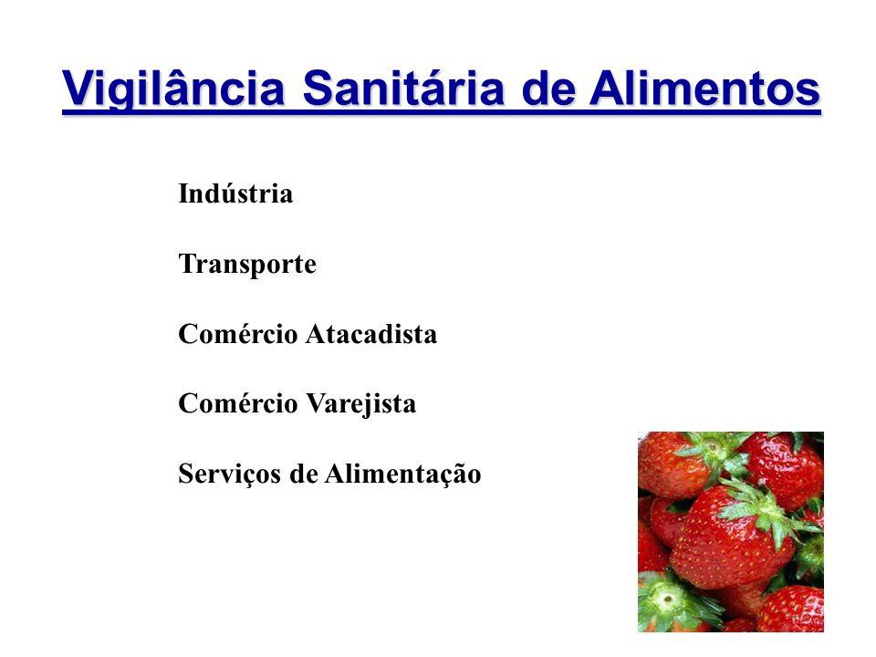 Vigilância Sanitária de Alimentos Indústria Transporte Comércio Atacadista Comércio Varejista Serviços de Alimentação