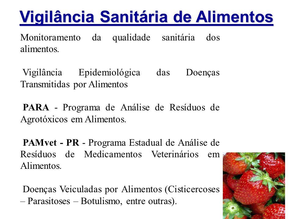 Vigilância Sanitária de Alimentos Monitoramento da qualidade sanitária dos alimentos. Vigilância Epidemiológica das Doenças Transmitidas por Alimentos