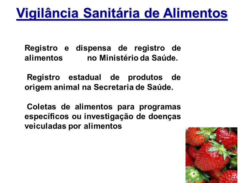 Vigilância Sanitária de Alimentos Registro e dispensa de registro de alimentos no Ministério da Saúde. Registro estadual de produtos de origem animal