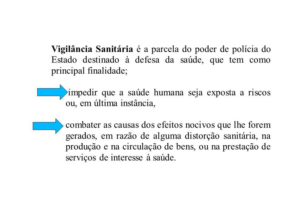 Vigilância Sanitária é a parcela do poder de polícia do Estado destinado à defesa da saúde, que tem como principal finalidade; impedir que a saúde hum