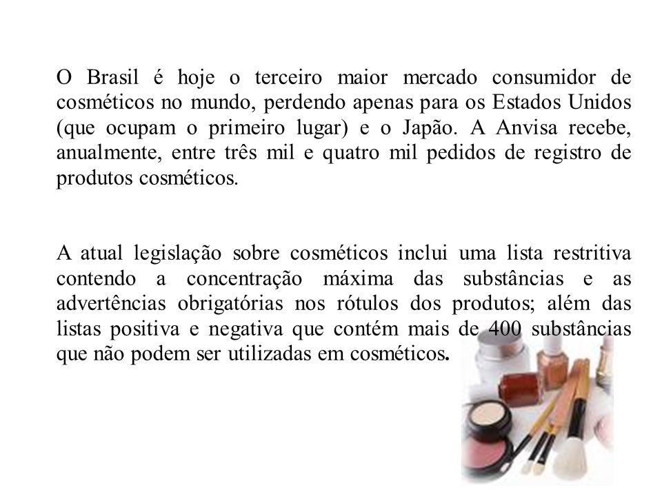 O Brasil é hoje o terceiro maior mercado consumidor de cosméticos no mundo, perdendo apenas para os Estados Unidos (que ocupam o primeiro lugar) e o J