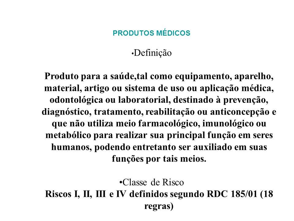 PRODUTOS MÉDICOS Definição Produto para a saúde,tal como equipamento, aparelho, material, artigo ou sistema de uso ou aplicação médica, odontológica o