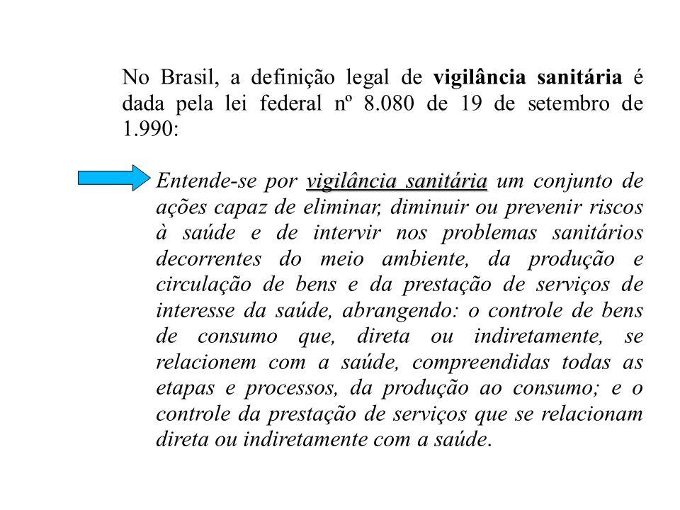 No Brasil, a definição legal de vigilância sanitária é dada pela lei federal nº 8.080 de 19 de setembro de 1.990: vigilância sanitária Entende-se por