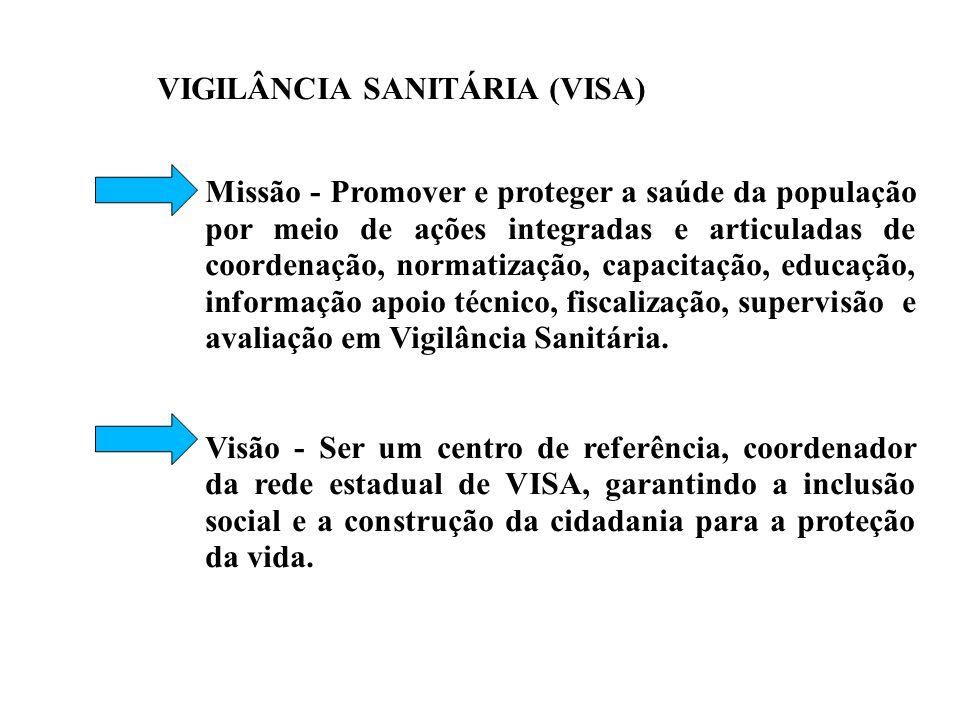 VIGILÂNCIA SANITÁRIA (VISA) Missão - Promover e proteger a saúde da população por meio de ações integradas e articuladas de coordenação, normatização,