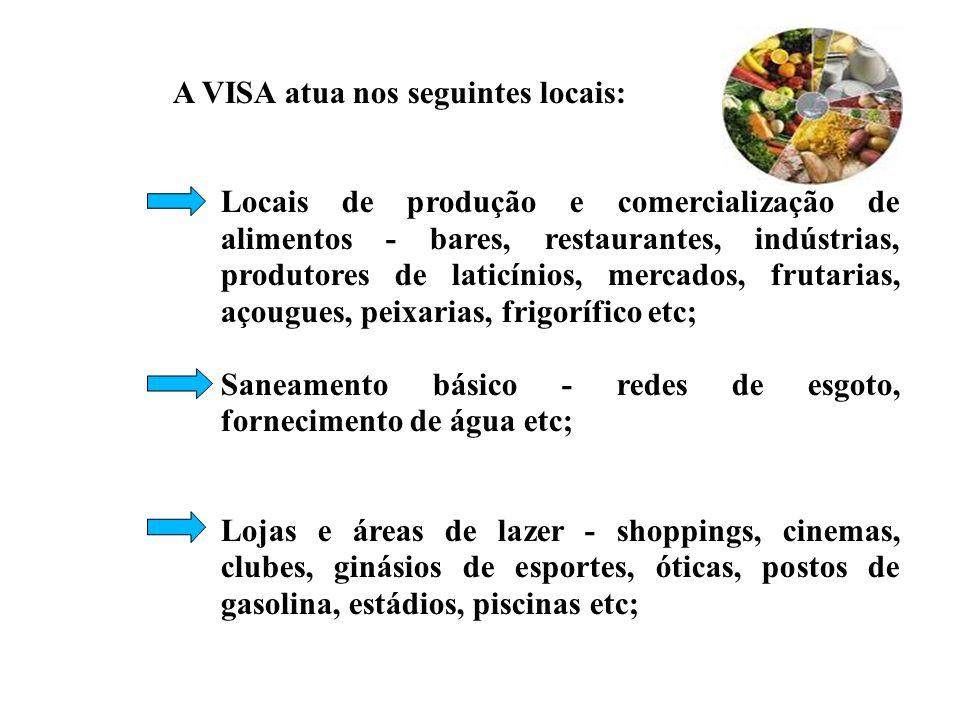 A VISA atua nos seguintes locais: Locais de produção e comercialização de alimentos - bares, restaurantes, indústrias, produtores de laticínios, merca