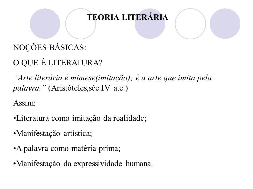 TEORIA LITERÁRIA NOÇÕES BÁSICAS: O QUE É LITERATURA.
