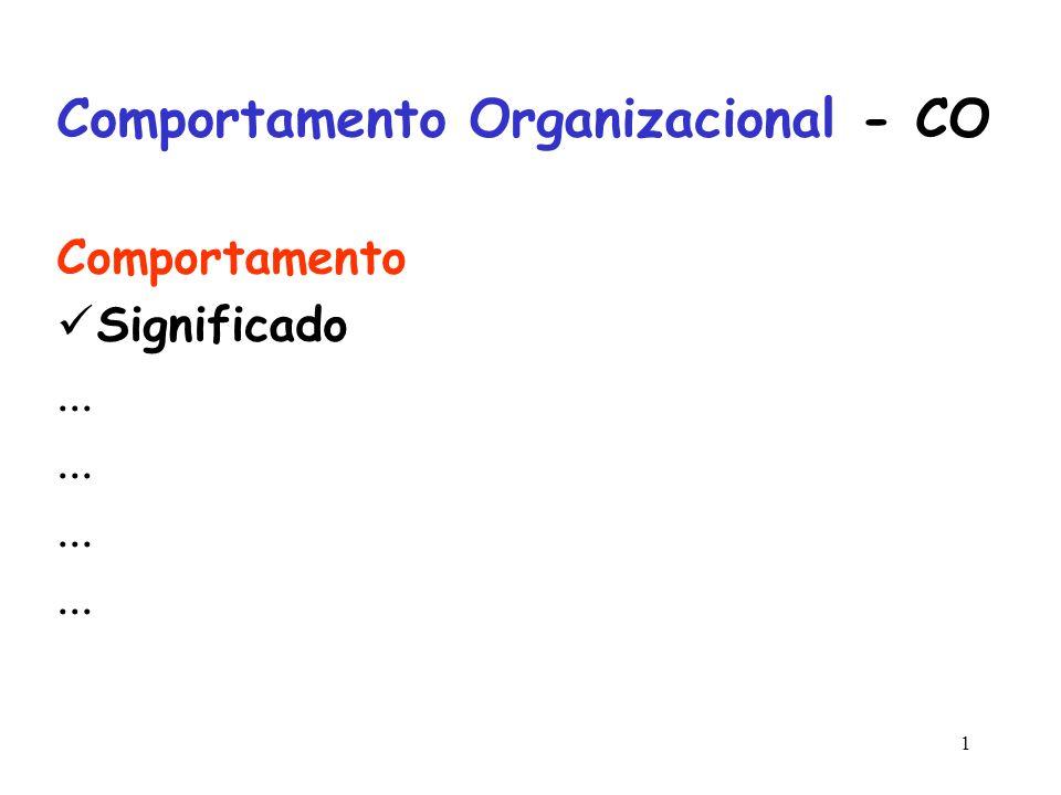 1 Comportamento Organizacional - CO Comportamento Significado...