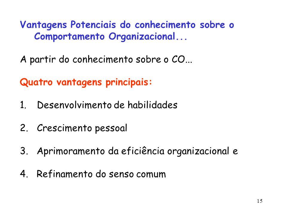 15 Vantagens Potenciais do conhecimento sobre o Comportamento Organizacional... A partir do conhecimento sobre o CO... Quatro vantagens principais: 1.