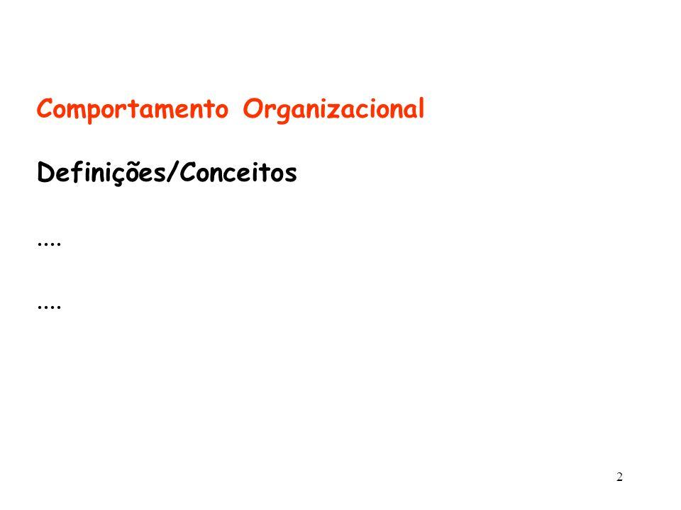 3 O Comportamento Organizacional como um ICEBERG Aspectos visíveis Estratégias Objetivos Políticas e procedimentos Estrutura organizacional Autoridade formal Tecnologia Aspectos invisíveis Percepções Atitudes Normas grupais Interações formais Conflitos interpessoais e intergrupais