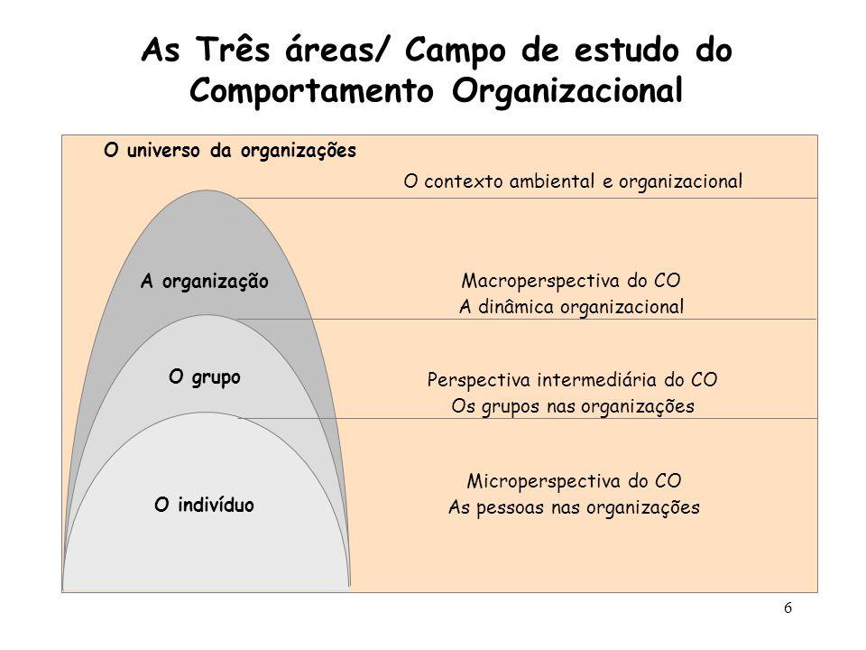 6 As Três áreas/ Campo de estudo do Comportamento Organizacional A organização O grupo O indivíduo O universo da organizações O contexto ambiental e o