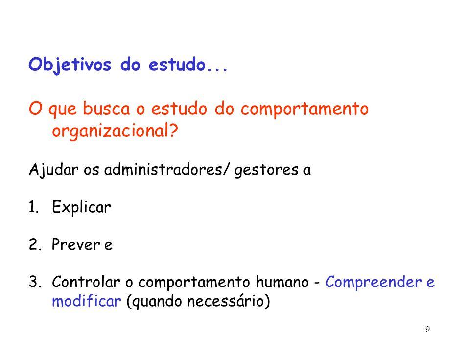 9 Objetivos do estudo... O que busca o estudo do comportamento organizacional? Ajudar os administradores/ gestores a 1.Explicar 2.Prever e 3.Controlar