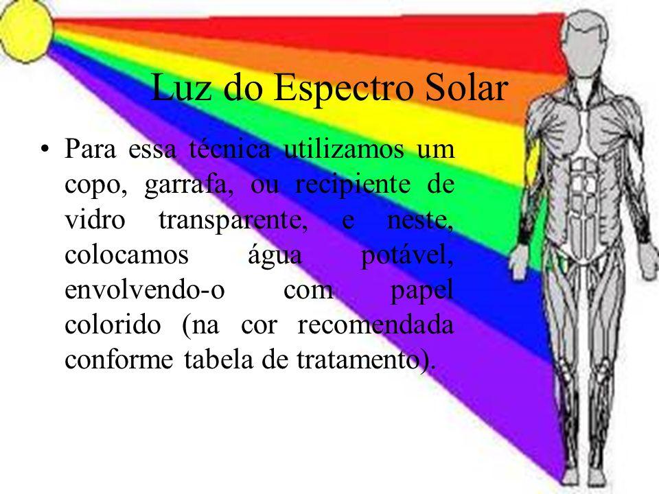 halynelimeira@unisuam.edu.br17 Luz do Espectro Solar Para essa técnica utilizamos um copo, garrafa, ou recipiente de vidro transparente, e neste, colo