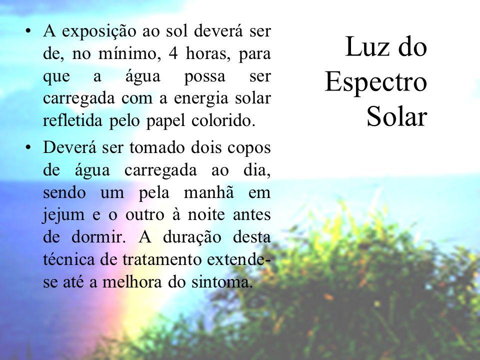 halynelimeira@unisuam.edu.br18 Luz do Espectro Solar A exposição ao sol deverá ser de, no mínimo, 4 horas, para que a água possa ser carregada com a e