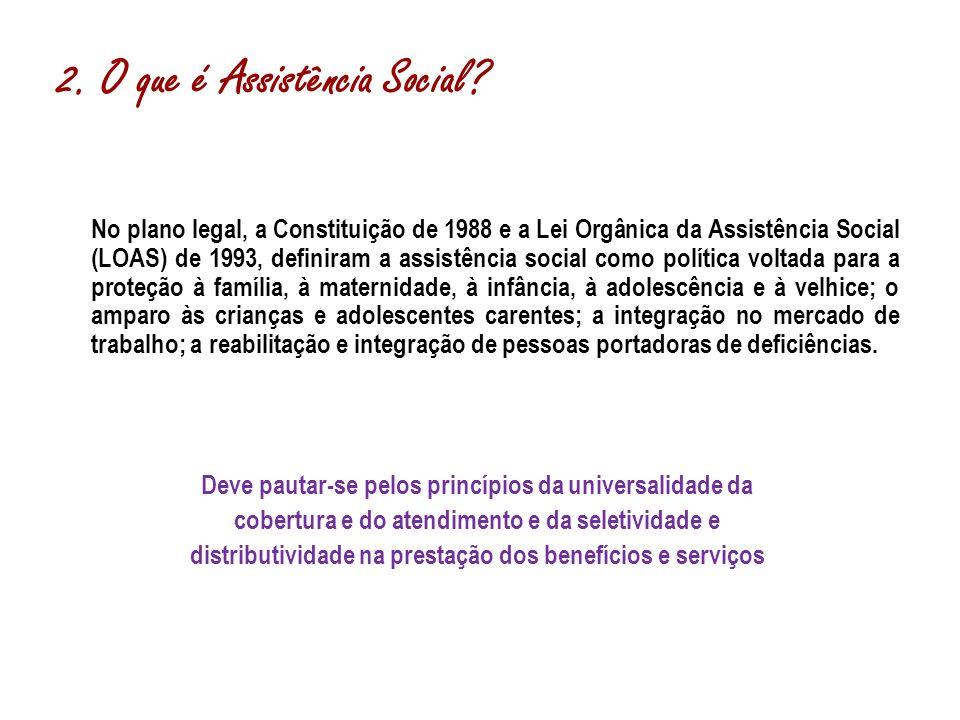 No plano legal, a Constituição de 1988 e a Lei Orgânica da Assistência Social (LOAS) de 1993, definiram a assistência social como política voltada par