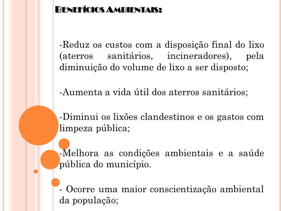 B ENEFÍCIOS A MBIENTAIS : -Reduz os custos com a disposição final do lixo (aterros sanitários, incineradores), pela diminuição do volume de lixo a ser