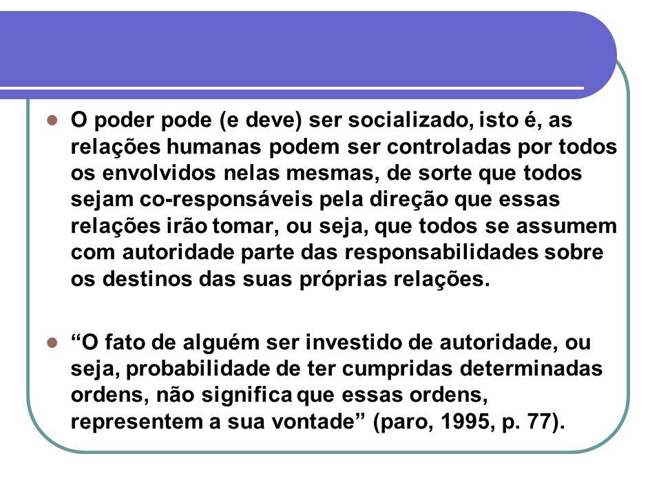 Dificuldades Externas à Escola a pequena vontade política; contrariedade à idéia de participação política; Dificuldades Internas resistência à sociali