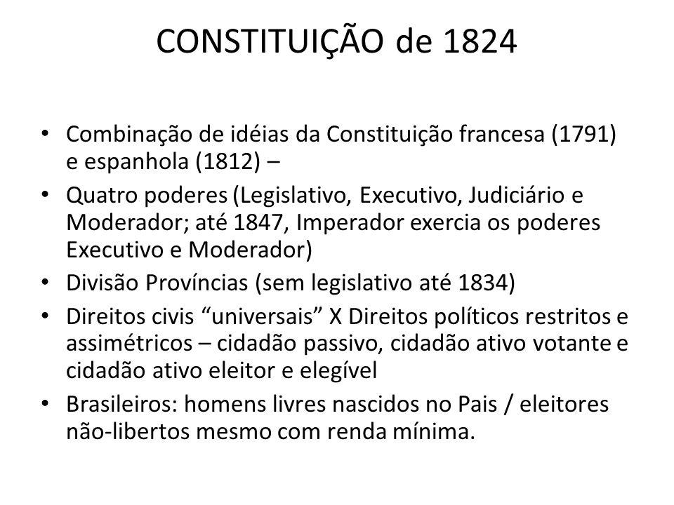 CONSTITUIÇÃO de 1824 Combinação de idéias da Constituição francesa (1791) e espanhola (1812) – Quatro poderes (Legislativo, Executivo, Judiciário e Mo