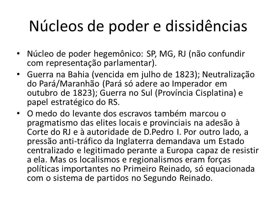 Núcleos de poder e dissidências Núcleo de poder hegemônico: SP, MG, RJ (não confundir com representação parlamentar). Guerra na Bahia (vencida em julh