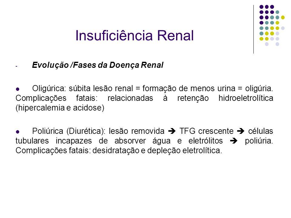 Insuficiência Renal - Evolução /Fases da Doença Renal Oligúrica: súbita lesão renal = formação de menos urina = oligúria. Complicações fatais: relacio
