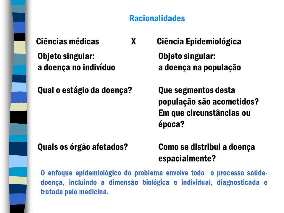 Racionalidades Ciências médicas X Ciência Epidemiológica Objeto singular: a doença no indivíduo Qual o estágio da doença? Quais os órgão afetados? Obj