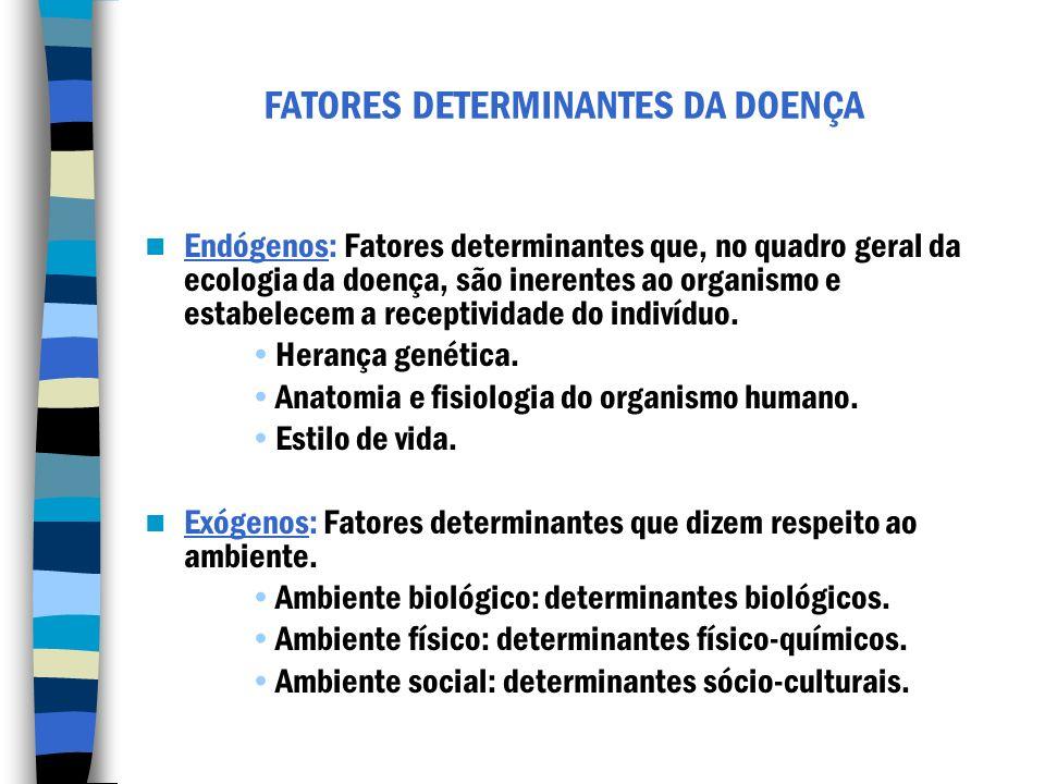 FATORES DETERMINANTES DA DOENÇA Endógenos: Fatores determinantes que, no quadro geral da ecologia da doença, são inerentes ao organismo e estabelecem