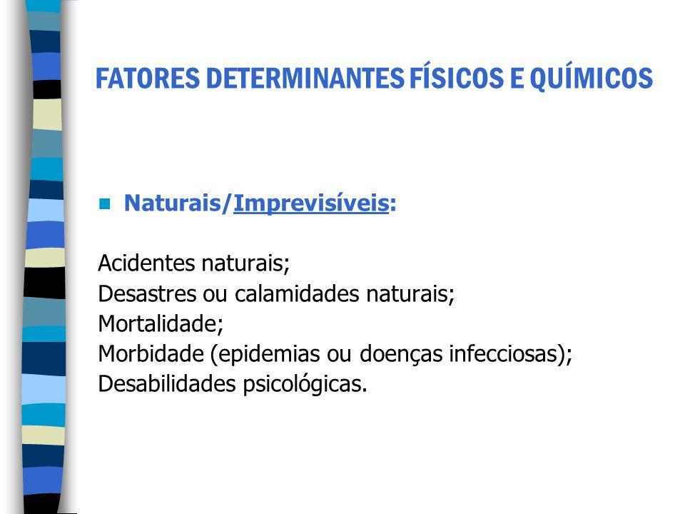 FATORES DETERMINANTES FÍSICOS E QUÍMICOS Naturais/Imprevisíveis: Acidentes naturais; Desastres ou calamidades naturais; Mortalidade; Morbidade (epidem