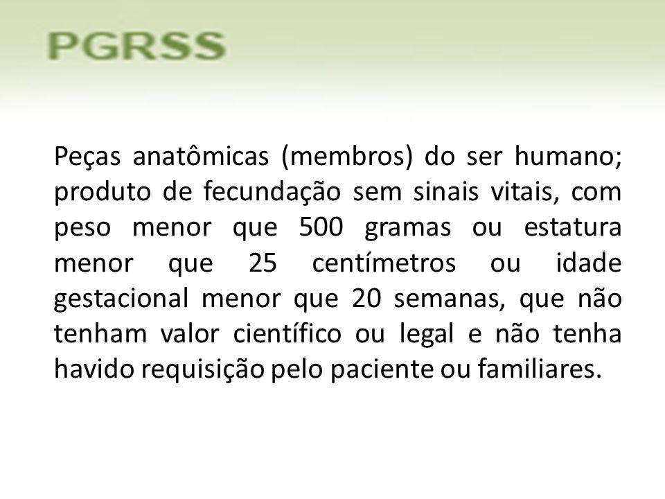 Peças anatômicas (membros) do ser humano; produto de fecundação sem sinais vitais, com peso menor que 500 gramas ou estatura menor que 25 centímetros