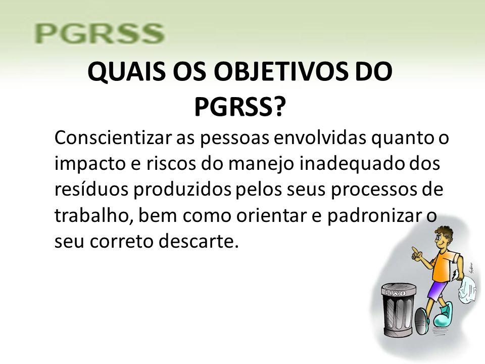 QUEM DEVE IMPLEMENTAR O PGRSS E COMO.