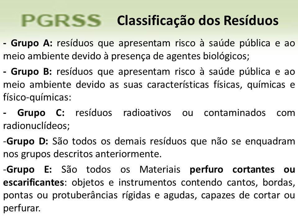 Classificação dos Resíduos Classificação dos Resíduos INFECTANTE QUÍMICO RADIOATIVO COMUM RECICLÁVEL COMUM RECICLÁVEL PERFURO CORTANTE PERFURO CORTANTE GRUPO A INFECTANTE GRUPO A INFECTANTE GRUPO B TÓXICO GRUPO B TÓXICO GRUPO C RADIOATIVO GRUPO C RADIOATIVO GRUPO D COMUM GRUPO D COMUM GRUPO E Perfuro cortante GRUPO E Perfuro cortante Peças anatômica, carcaças, cultura...