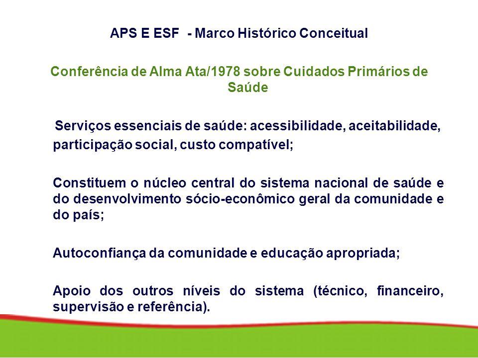 APS E ESF - Marco Histórico Conceitual Conferência de Alma Ata/1978 sobre Cuidados Primários de Saúde Serviços essenciais de saúde: acessibilidade, ac