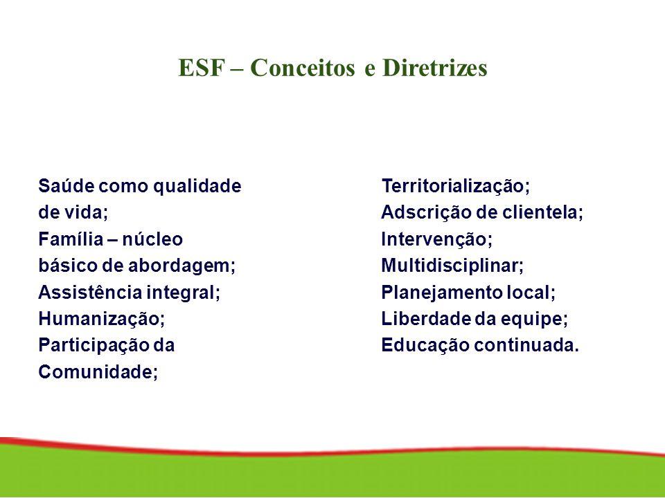 ESF – Conceitos e Diretrizes Saúde como qualidade de vida; Família – núcleo básico de abordagem; Assistência integral; Humanização; Participação da Co