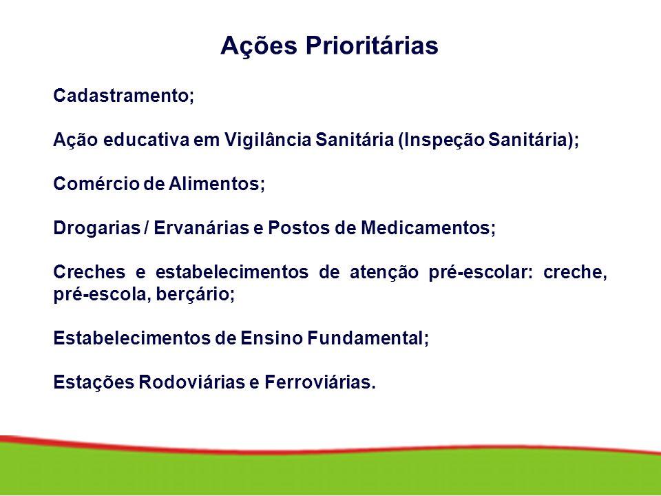 Ações Prioritárias Cadastramento; Ação educativa em Vigilância Sanitária (Inspeção Sanitária); Comércio de Alimentos; Drogarias / Ervanárias e Postos
