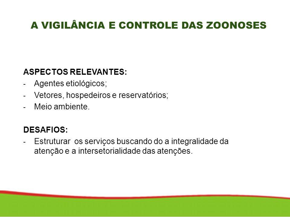 A VIGILÂNCIA E CONTROLE DAS ZOONOSES ASPECTOS RELEVANTES: - Agentes etiológicos; - Vetores, hospedeiros e reservatórios; - Meio ambiente. DESAFIOS: -